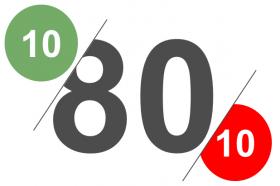 108010
